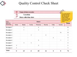 Quality Control Check Sheet Powerpoint Slide Background Image
