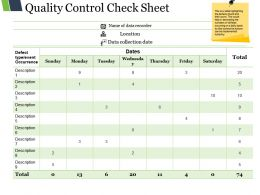 Quality Control Check Sheet Ppt Background