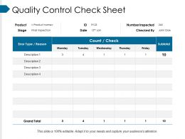 Quality Control Check Sheet Ppt Infographics File Formats