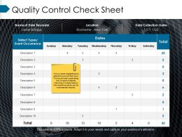Quality Control Check Sheet Ppt Model Clipart Images