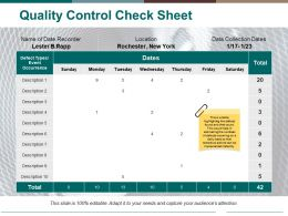 Quality Control Check Sheet Ppt Pictures Format Ideas