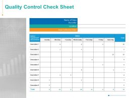 Quality Control Check Sheet Ppt Powerpoint Presentation Inspiration Files
