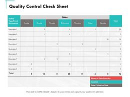 Quality Control Check Sheet Ppt Powerpoint Presentation Summary Design Inspiration