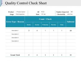 Quality Control Check Sheet Ppt Styles Graphics Tutorials