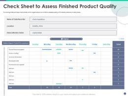 Quality Control Engineering Check Sheet To Assess Finished Product Quality Ppt Example Topics