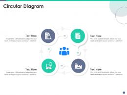 Quality Control Engineering Circular Diagram Ppt Powerpoint Summary Graphics Design