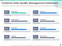 Quality Control Engineering Customer Data Quality Management Dashboard Ppt Clipart Images