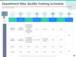 Quality Control Engineering Department Wise Quality Training Schedule Ppt Powerpoint Graphics