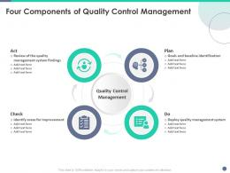 Quality Control Engineering Four Components Of Quality Control Management Ppt Summary