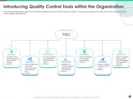 Quality Control Engineering Introducing Quality Control Tools Within The Organization Ppt Deck