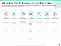Quality Control Engineering Mitigation Plan To Resolve Encountered Risks Ppt Powerpoint Model