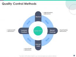 Quality Control Engineering Quality Control Methods Ppt Powerpoint Presentation Ideas
