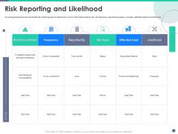 Quality Control Engineering Risk Reporting And Likelihood Ppt Powerpoint Presentation File Deck