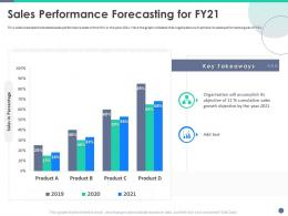 Quality Control Engineering Sales Performance Forecasting For FY21 Ppt Powerpoint Show