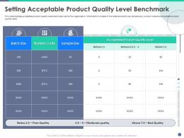 Quality Control Engineering Setting Acceptable Product Quality Level Benchmark Ppt Graph Charts