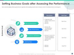 Quality Control Engineering Setting Business Goals After Assessing The Performance Ppt Styles Show