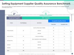 Quality Control Engineering Setting Equipment Supplier Quality Assurance Benchmark Ppt Elements