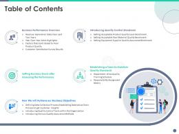 Quality Control Engineering Table Of Contents Ppt Powerpoint Presentation Summary Template