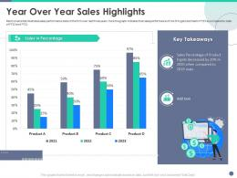Quality Control Engineering Year Over Year Sales Highlights Ppt Powerpoint Presentation Visual