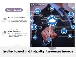Quality Control In QA Quality Assurance Strategy
