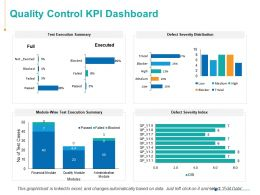 Quality Control KPI Dashboard Ppt Powerpoint Presentation Inspiration Example