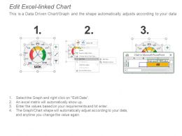 Quality Control Kpi Dashboard Showing Data Quality