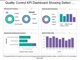 Quality Control Kpi Dashboard Showing Defect Severity Distribution