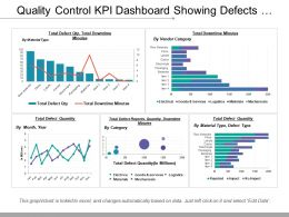 Quality Control Kpi Dashboard Showing Defects And Downtime