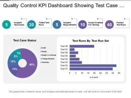 Quality Control Kpi Dashboard Showing Test Case Status