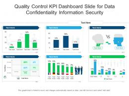 Quality Control Kpi Dashboard Slide For Data Confidentiality Information Security Powerpoint Template