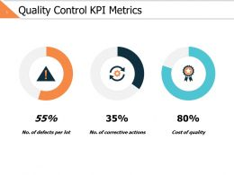 Quality Control Kpi Metrics Ppt Powerpoint Presentation Gallery Example