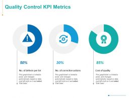 Quality Control KPI Metrics Ppt Powerpoint Presentation Inspiration Diagrams