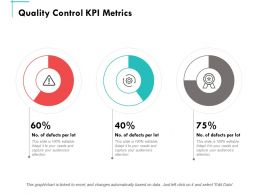 Quality Control Kpi Metrics Ppt Powerpoint Presentation Summary Elements