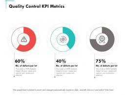 Quality Control Kpi Metrics Ppt Powerpoint Presentation Summary Elements