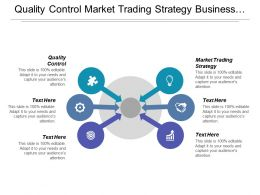 Quality Control Market Trading Strategy Business Analyst Companies Marketing Cpb