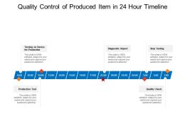 Quality Control Of Produced Item In 24 Hour Timeline