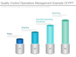 Quality Control Operations Management Example Of Ppt