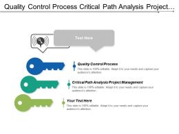 Quality Control Process Critical Path Analysis Project Management Cpb