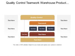 Quality Control Teamwork Warehouse Product Development Strategic Communications Cpb