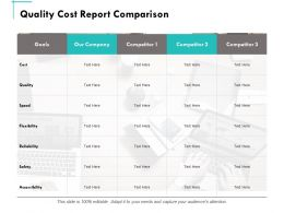 Quality Cost Report Comparison Ppt Powerpoint Presentation Summary File Formats
