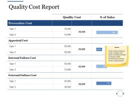 Quality Cost Report Ppt File Layout