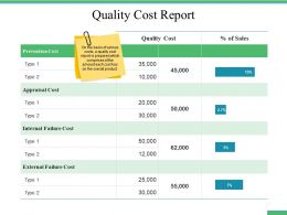 Quality Cost Report Ppt File Microsoft
