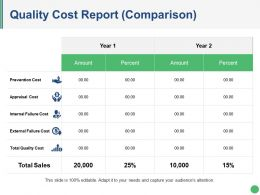 Quality Cost Report Ppt Images