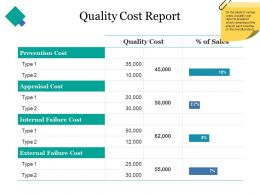 Quality Cost Report Ppt Layout