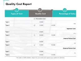 Quality Cost Report Ppt Powerpoint Presentation Summary Format