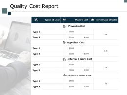Quality Cost Report Sales Ppt Powerpoint Presentation Guide