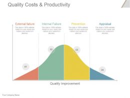 Quality Costs And Productivity Powerpoint Slide Deck Template