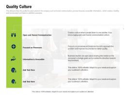 Quality Culture Company Culture And Beliefs Ppt Template