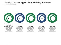 Quality Custom Application Building Services Ppt Powerpoint Presentation Model Display Cpb