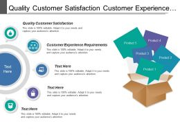 Quality Customer Satisfaction Customer Experience Requirements Target Marketing